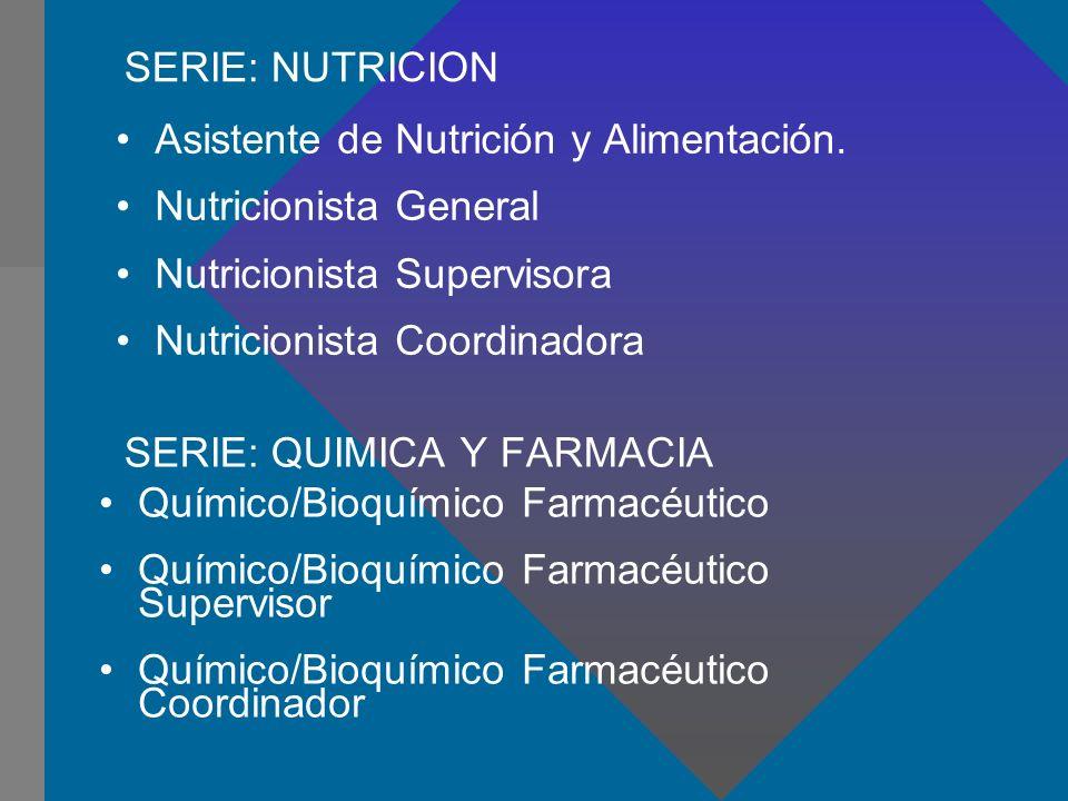 SERIE: QUIMICA Y FARMACIA