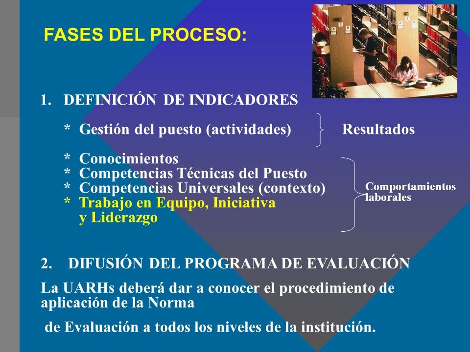 FASES DEL PROCESO: 1. DEFINICIÓN DE INDICADORES