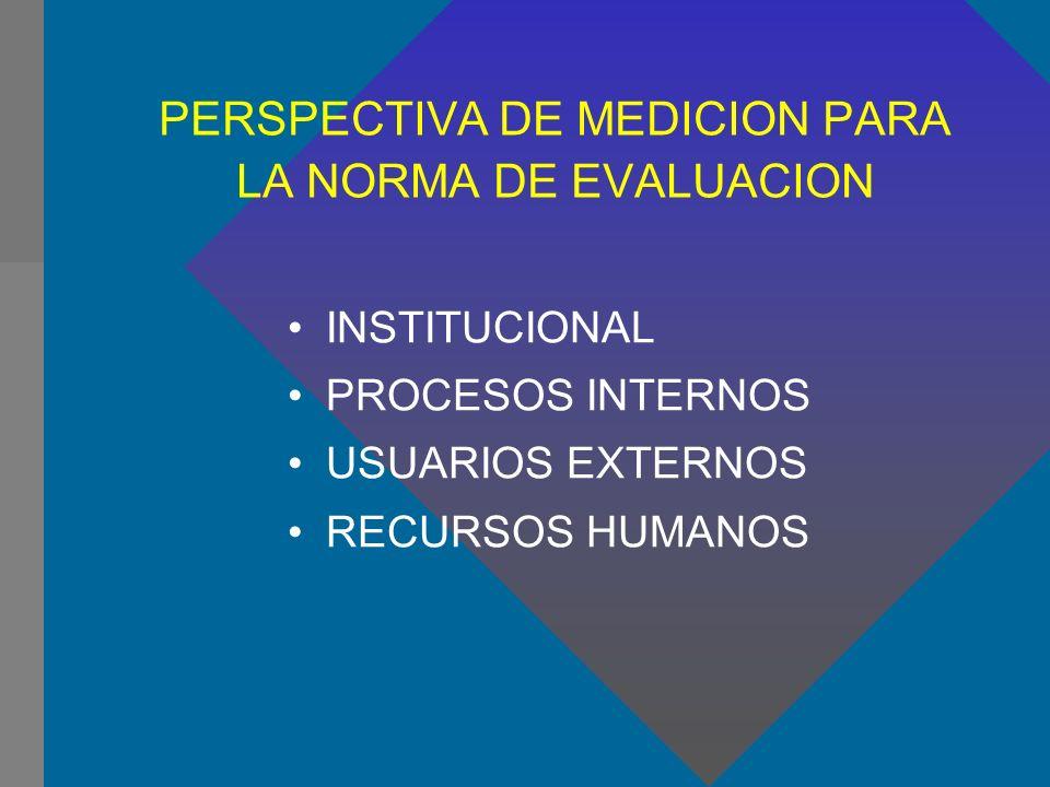 PERSPECTIVA DE MEDICION PARA LA NORMA DE EVALUACION