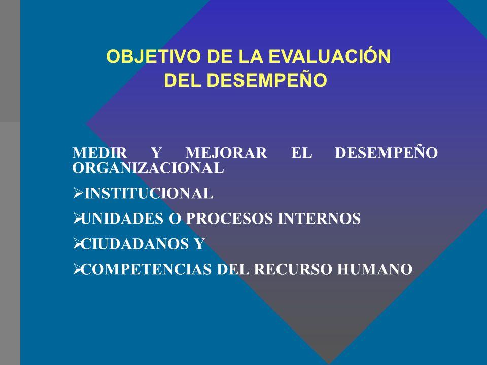 OBJETIVO DE LA EVALUACIÓN DEL DESEMPEÑO