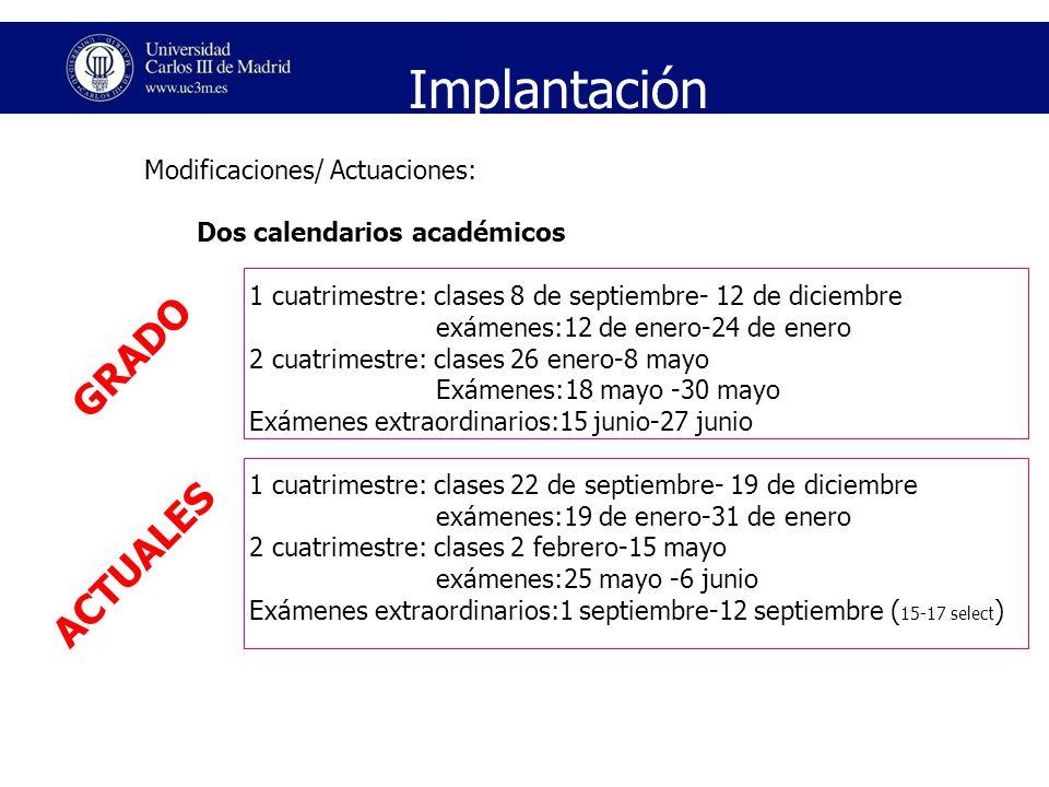 Implantación GRADO ACTUALES Modificaciones/ Actuaciones: