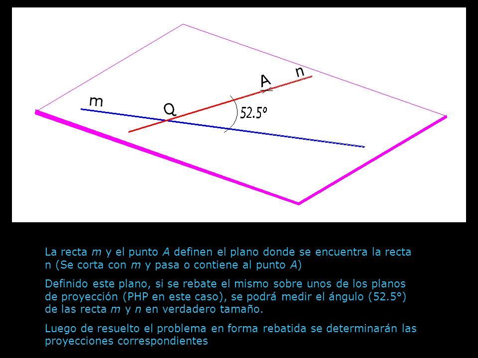 La recta m y el punto A definen el plano donde se encuentra la recta n (Se corta con m y pasa o contiene al punto A)