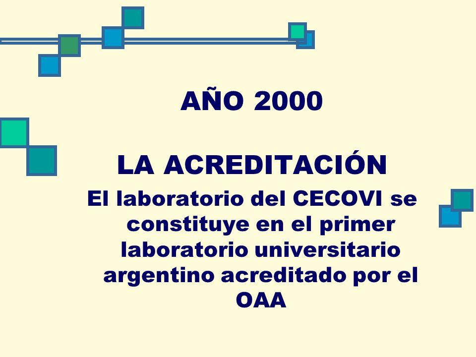 AÑO 2000 LA ACREDITACIÓN.
