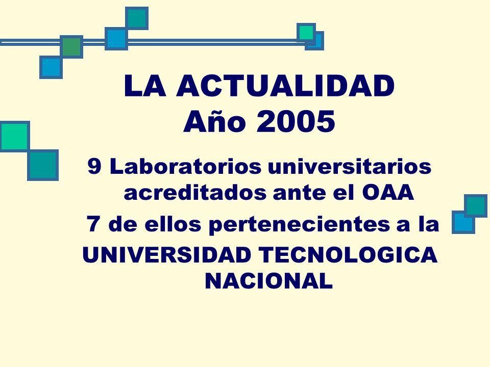 LA ACTUALIDAD Año 2005 9 Laboratorios universitarios acreditados ante el OAA. 7 de ellos pertenecientes a la.