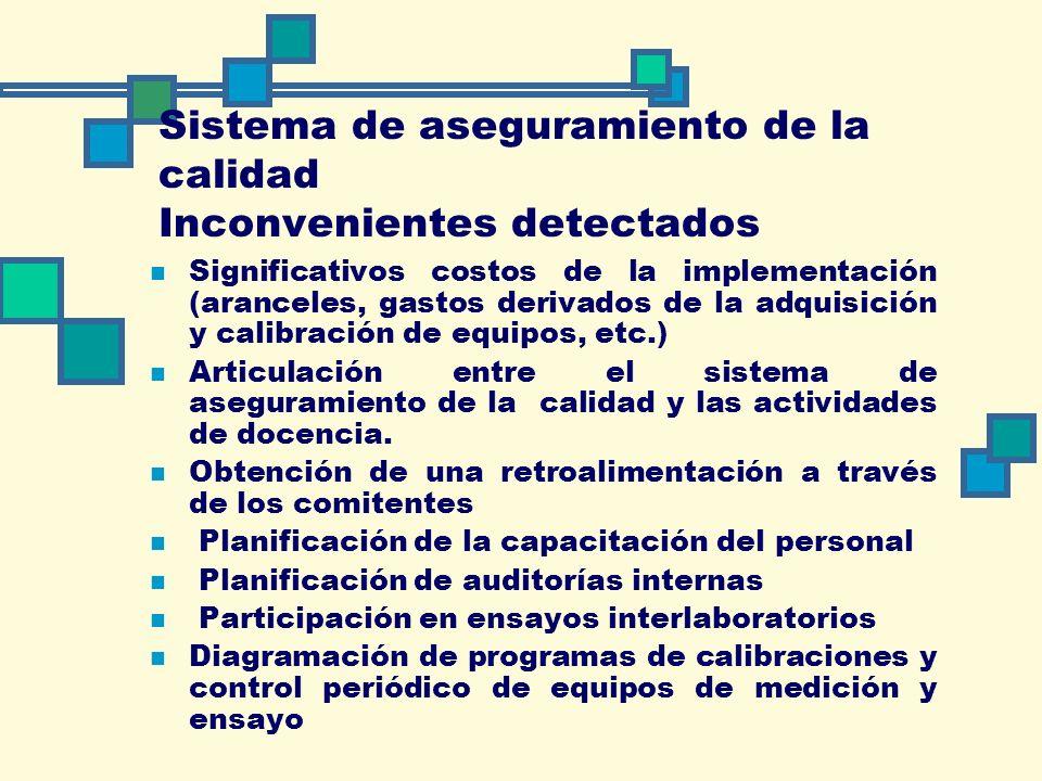 Sistema de aseguramiento de la calidad Inconvenientes detectados