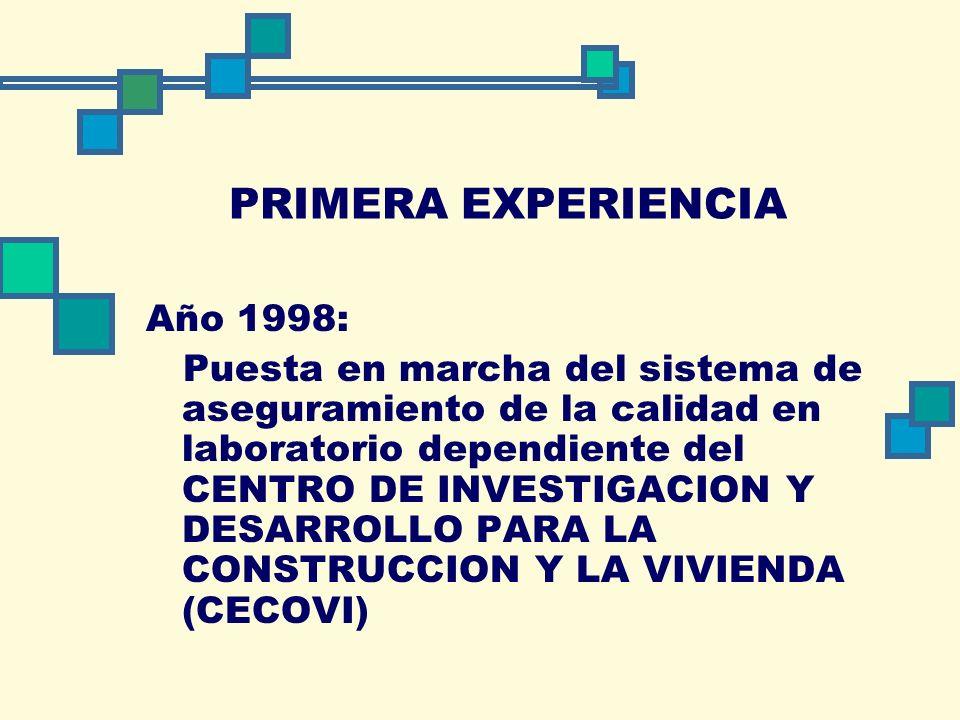 PRIMERA EXPERIENCIA Año 1998: