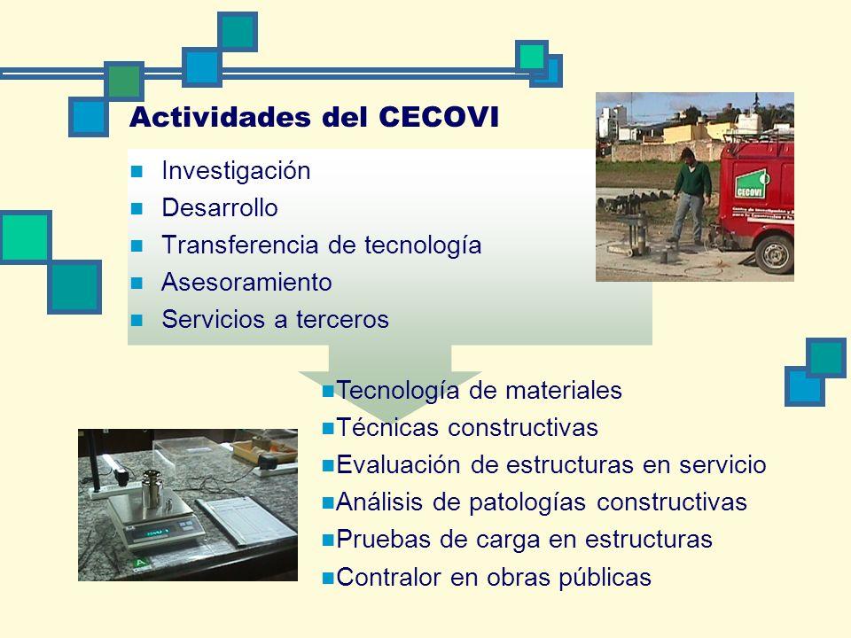 Actividades del CECOVI