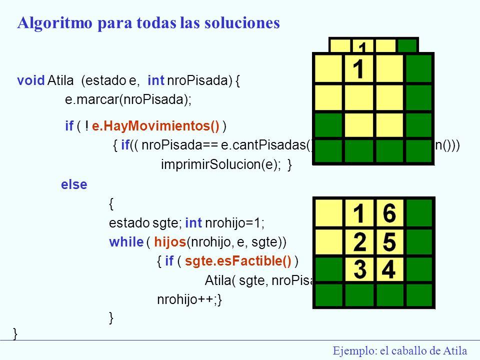 Algoritmo para todas las soluciones