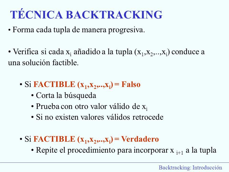 TÉCNICA BACKTRACKING Forma cada tupla de manera progresiva. Verifica si cada xi añadido a la tupla (x1,x2,..,xi) conduce a una solución factible.