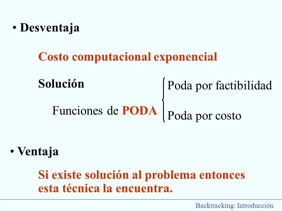 Costo computacional exponencial Solución Funciones de PODA