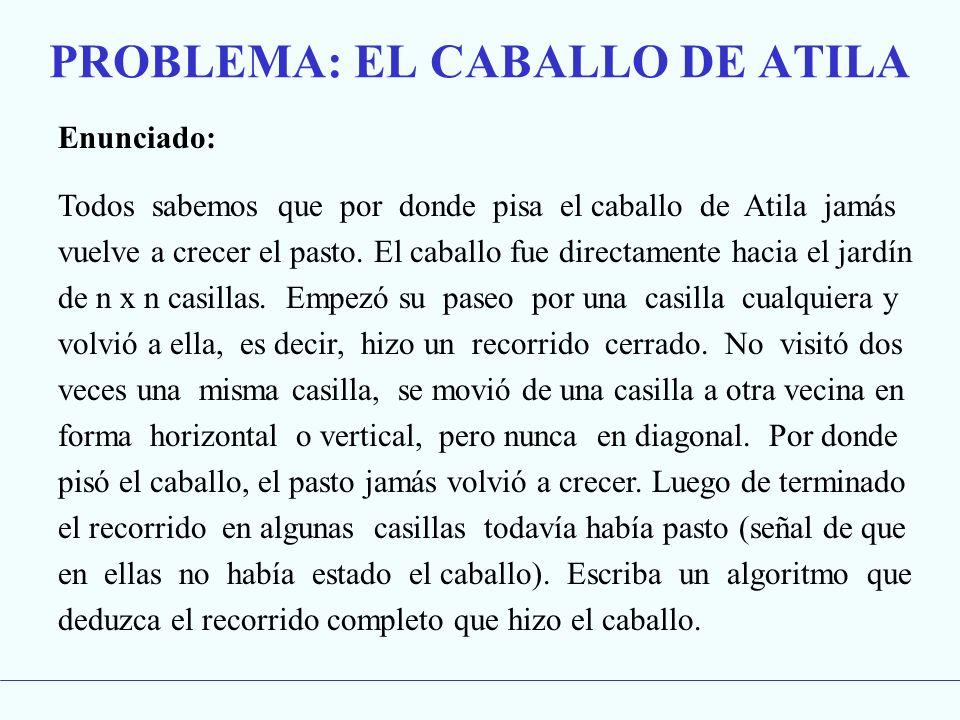 PROBLEMA: EL CABALLO DE ATILA