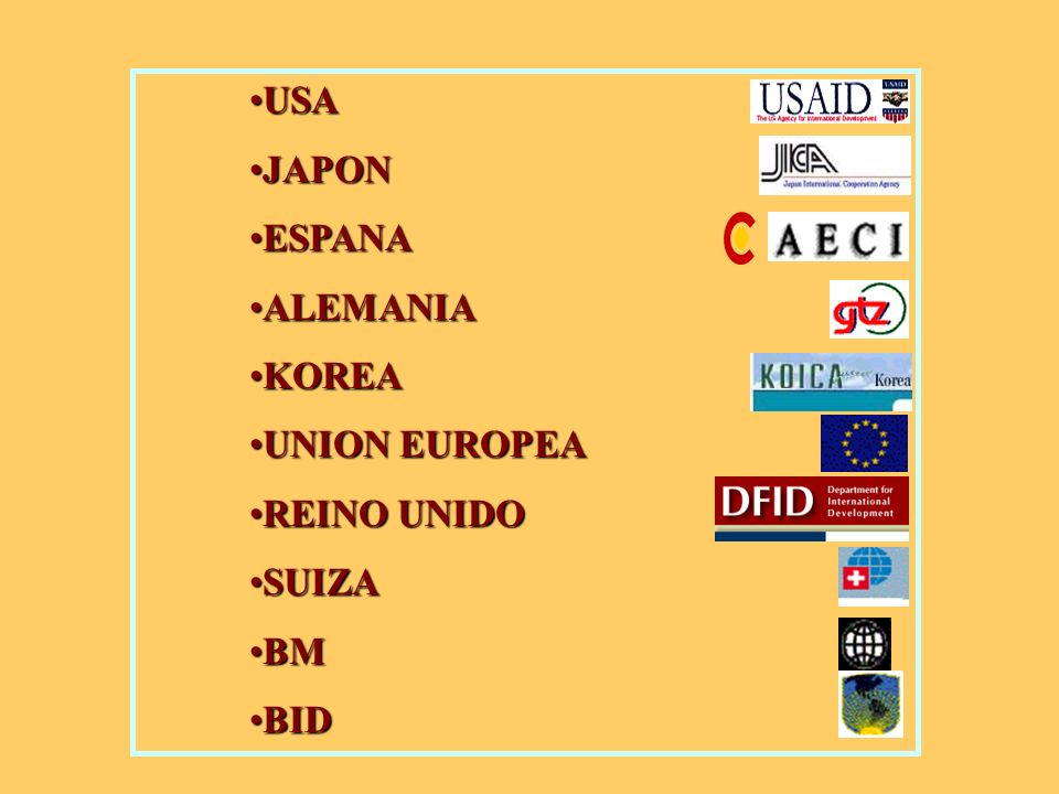USA JAPON ESPANA ALEMANIA KOREA UNION EUROPEA REINO UNIDO SUIZA BM BID