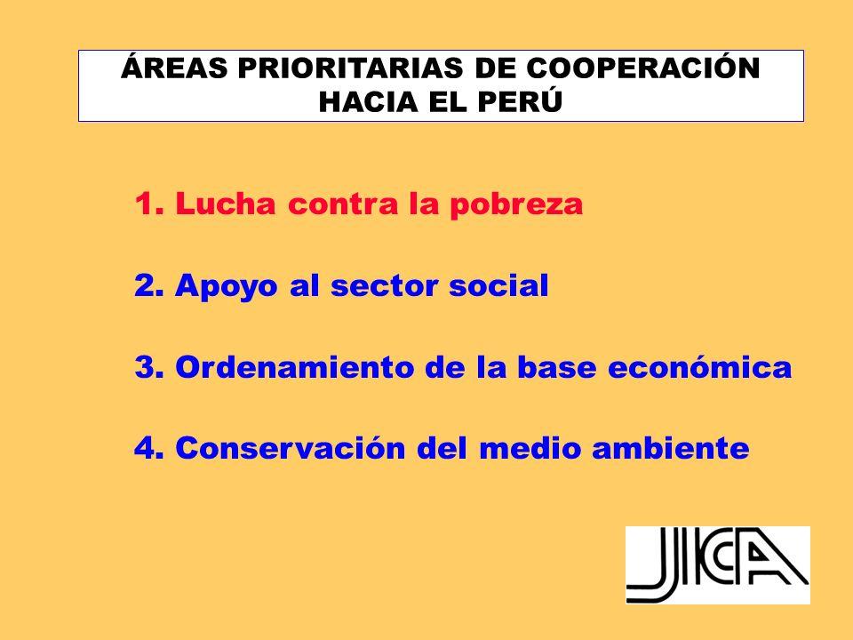 ÁREAS PRIORITARIAS DE COOPERACIÓN HACIA EL PERÚ
