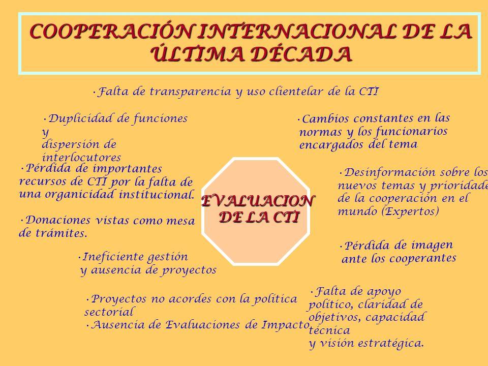 COOPERACIÓN INTERNACIONAL DE LA ÚLTIMA DÉCADA
