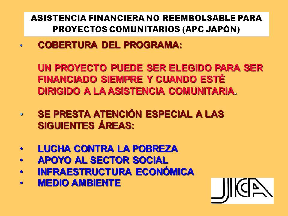 COBERTURA DEL PROGRAMA: