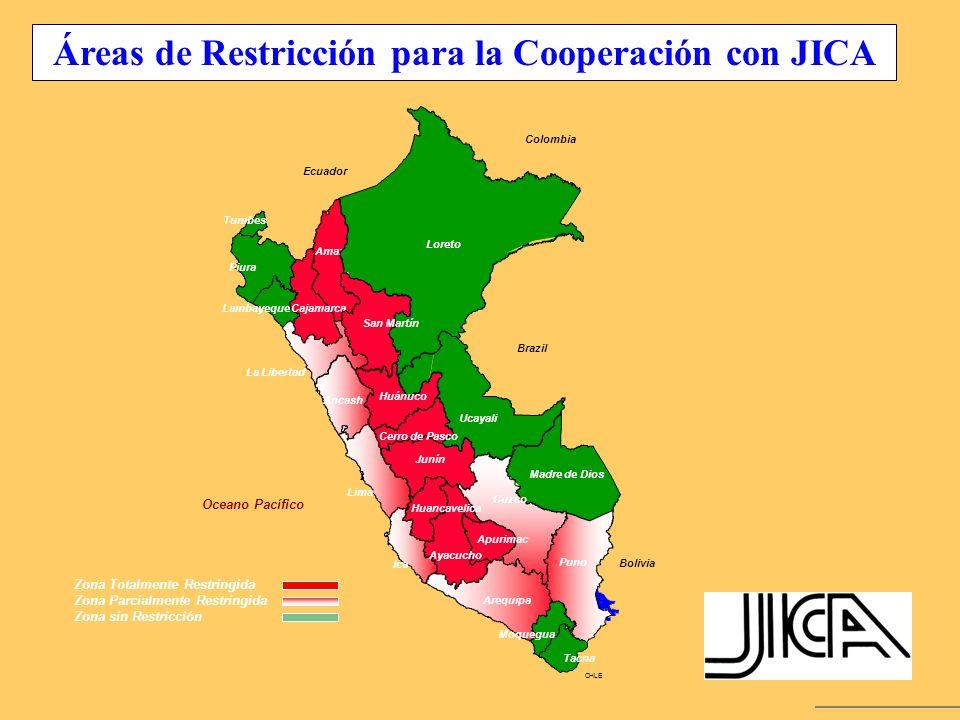 Áreas de Restricción para la Cooperación con JICA