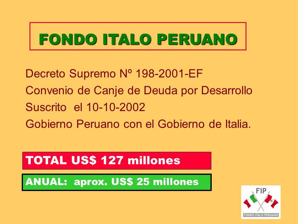 FONDO ITALO PERUANO Decreto Supremo Nº 198-2001-EF