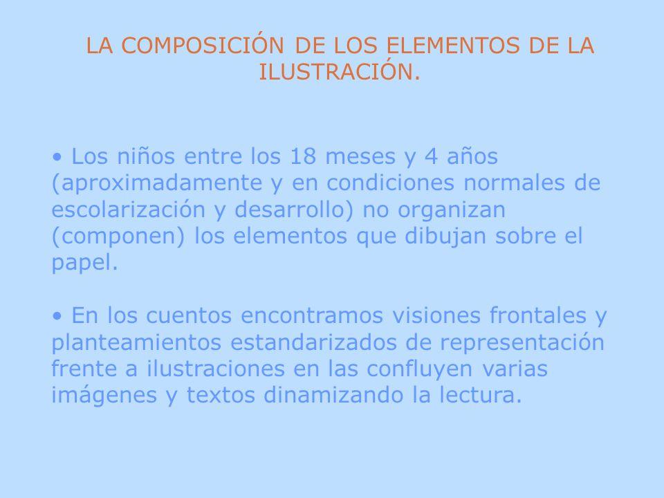 LA COMPOSICIÓN DE LOS ELEMENTOS DE LA ILUSTRACIÓN.