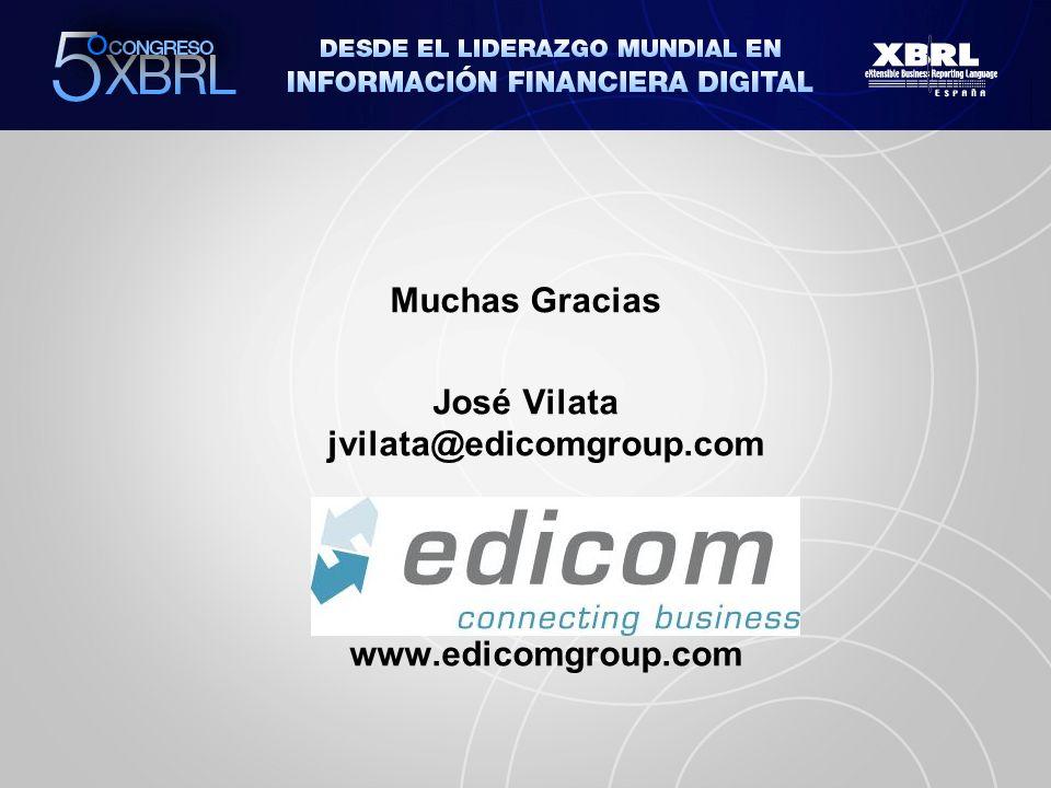 José Vilata jvilata@edicomgroup.com www.edicomgroup.com