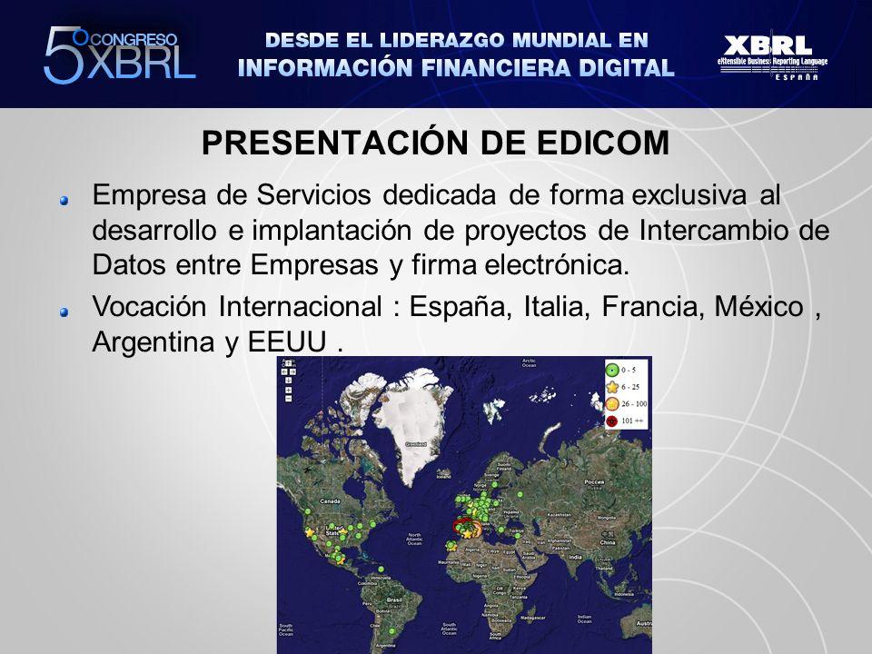PRESENTACIÓN DE EDICOM