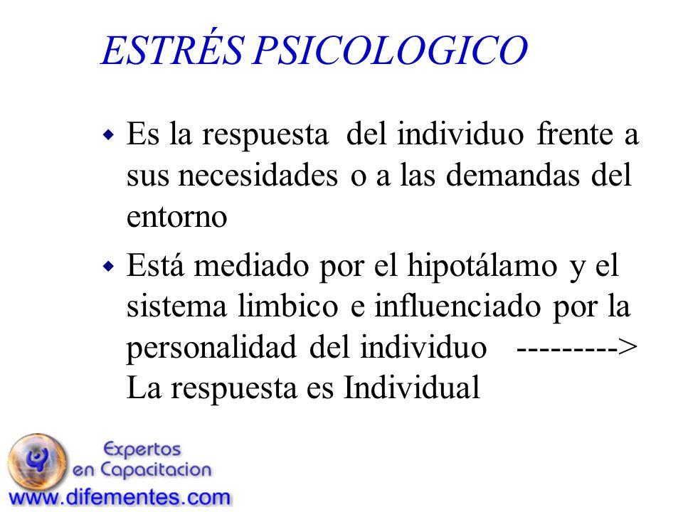 ESTRÉS PSICOLOGICO Es la respuesta del individuo frente a sus necesidades o a las demandas del entorno.