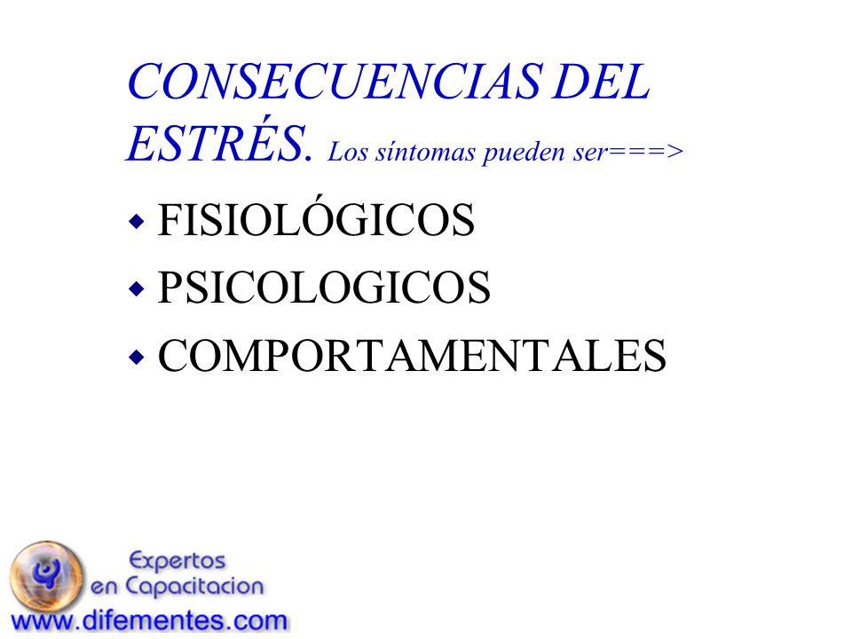 CONSECUENCIAS DEL ESTRÉS. Los síntomas pueden ser===>