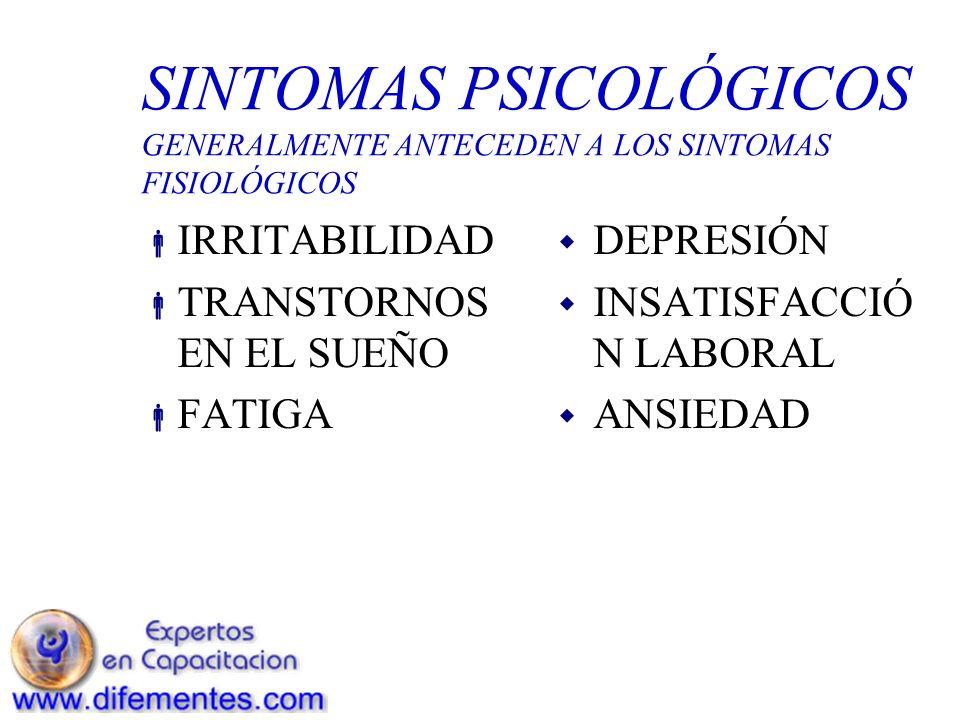 SINTOMAS PSICOLÓGICOS GENERALMENTE ANTECEDEN A LOS SINTOMAS FISIOLÓGICOS