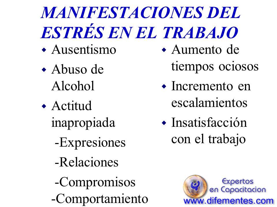 MANIFESTACIONES DEL ESTRÉS EN EL TRABAJO