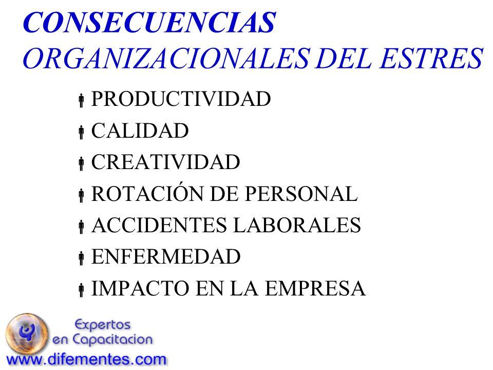CONSECUENCIAS ORGANIZACIONALES DEL ESTRES