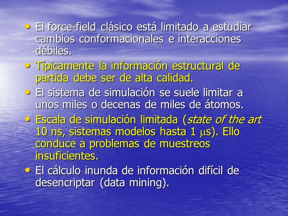 El force-field clásico está limitado a estudiar cambios conformacionales e interacciones débiles.
