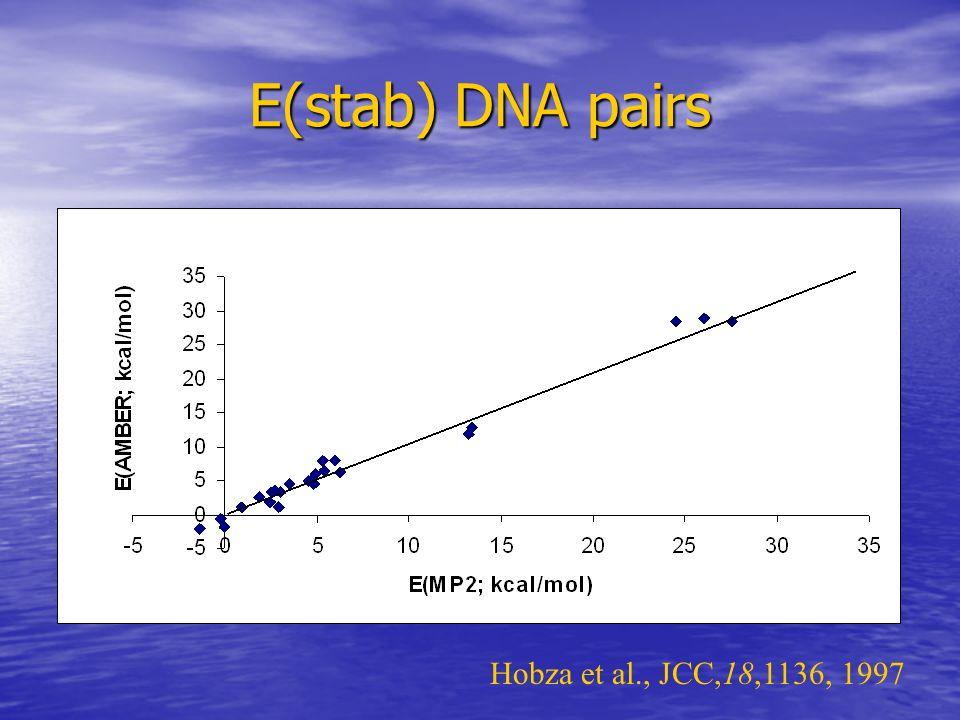 E(stab) DNA pairs Hobza et al., JCC,18,1136, 1997