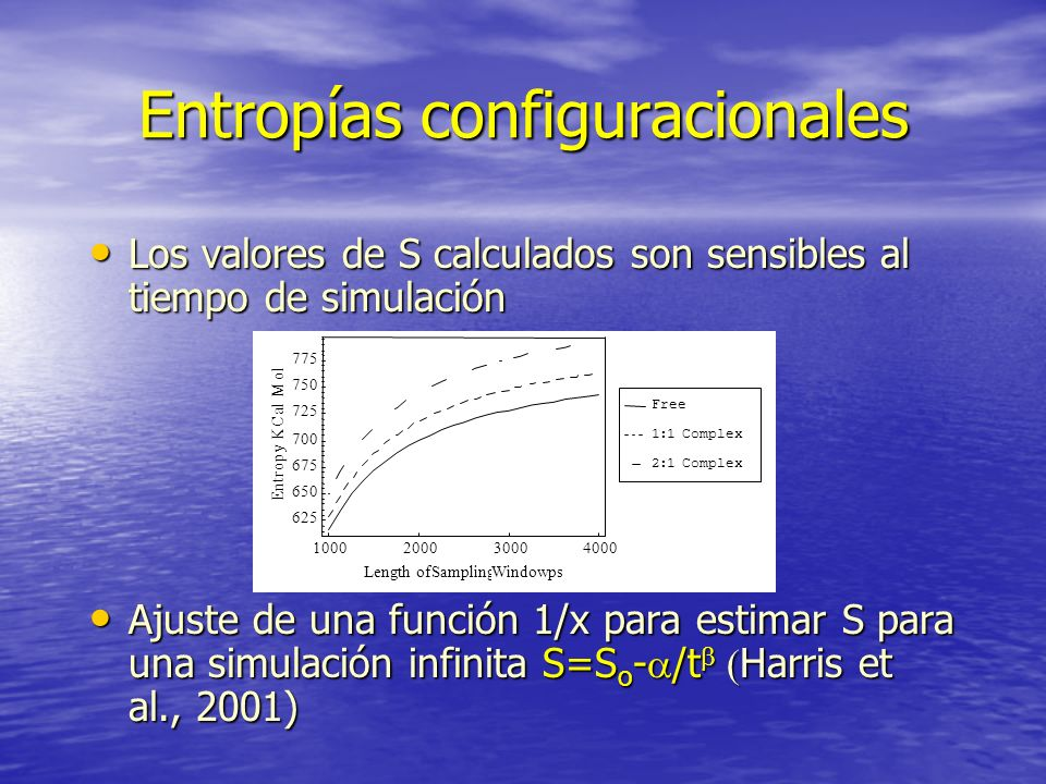 Entropías configuracionales