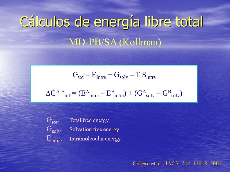 Cálculos de energía libre total