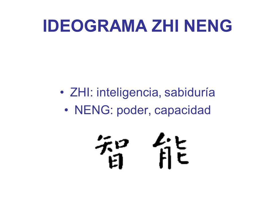 ZHI: inteligencia, sabiduría