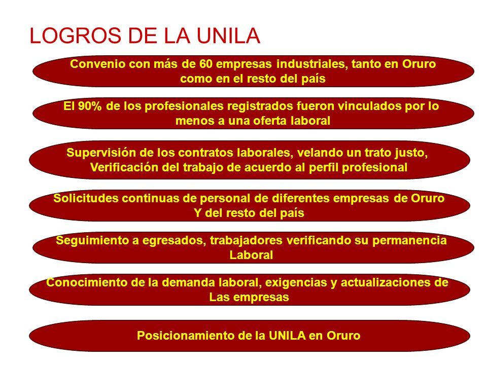 LOGROS DE LA UNILA Convenio con más de 60 empresas industriales, tanto en Oruro. como en el resto del país.