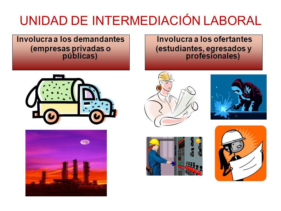 UNIDAD DE INTERMEDIACIÓN LABORAL
