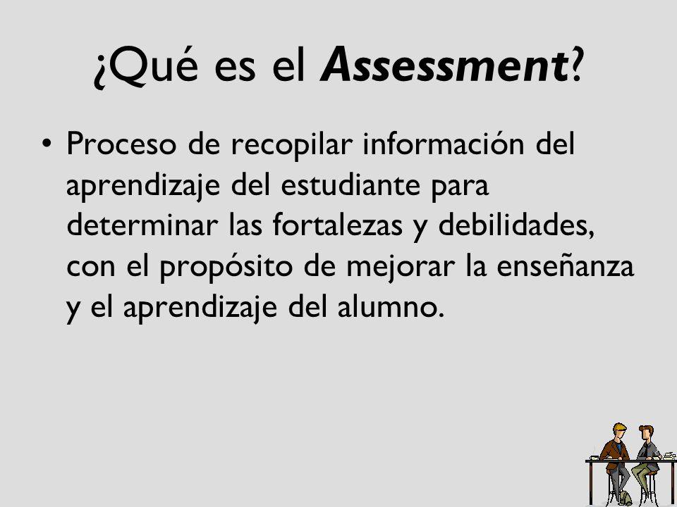 ¿Qué es el Assessment