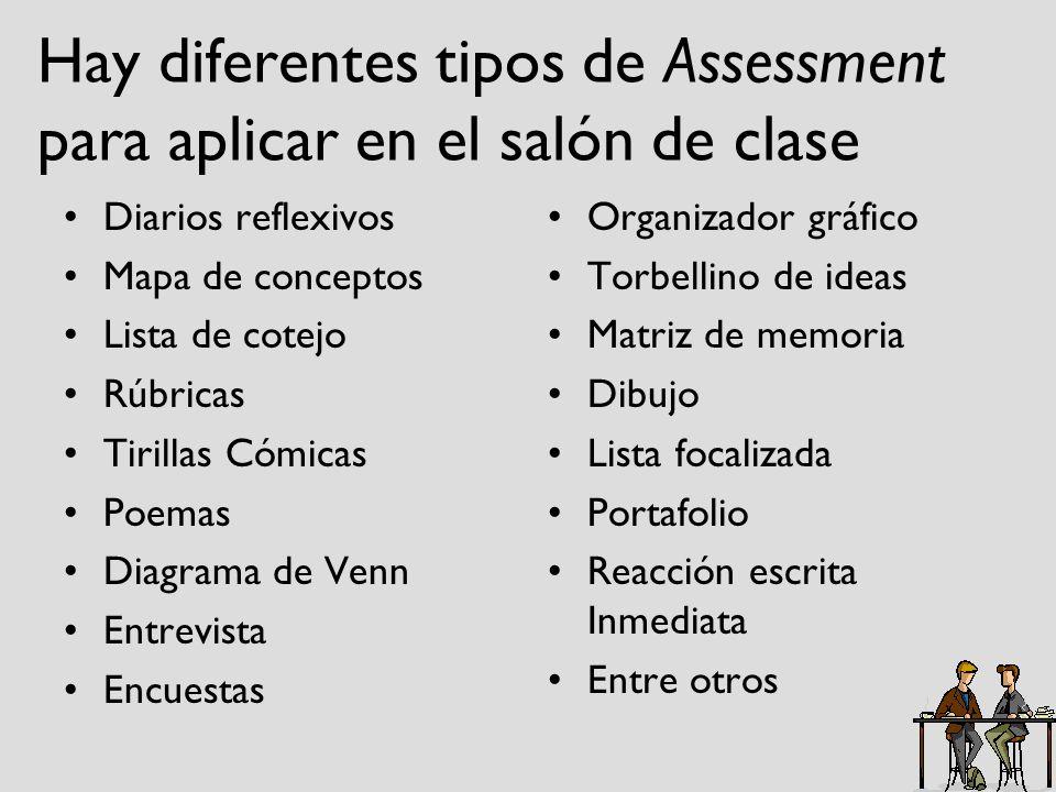 Hay diferentes tipos de Assessment para aplicar en el salón de clase