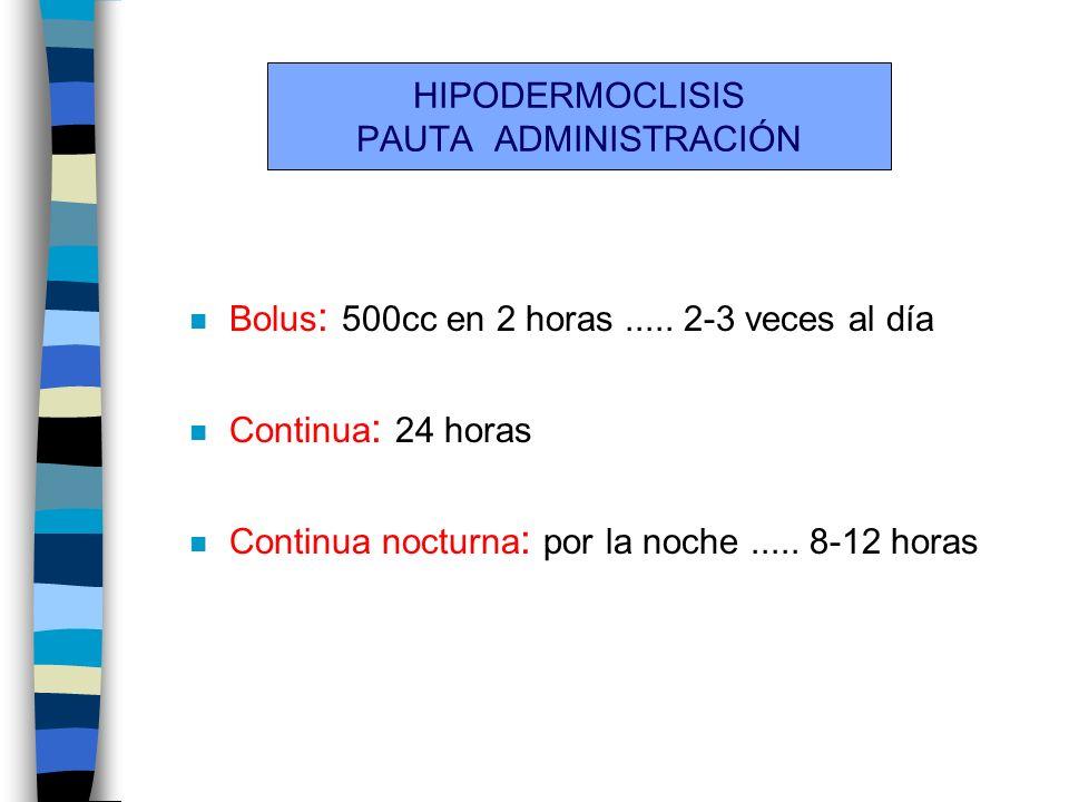 HIPODERMOCLISIS PAUTA ADMINISTRACIÓN