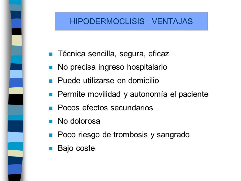 HIPODERMOCLISIS - VENTAJAS