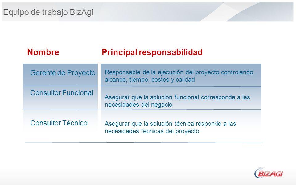 Equipo de trabajo BizAgi