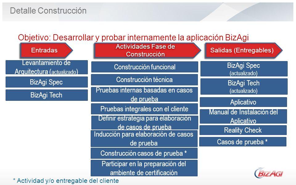 Objetivo: Desarrollar y probar internamente la aplicación BizAgi