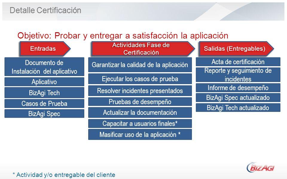 Detalle Certificación