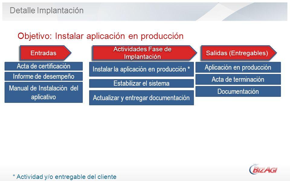 Objetivo: Instalar aplicación en producción