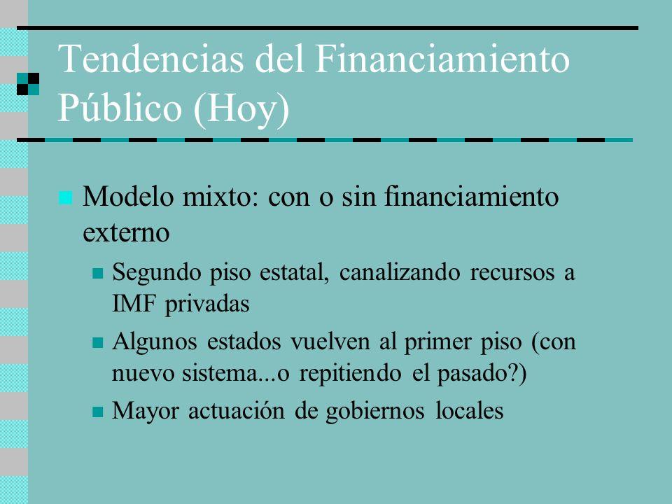 Tendencias del Financiamiento Público (Hoy)