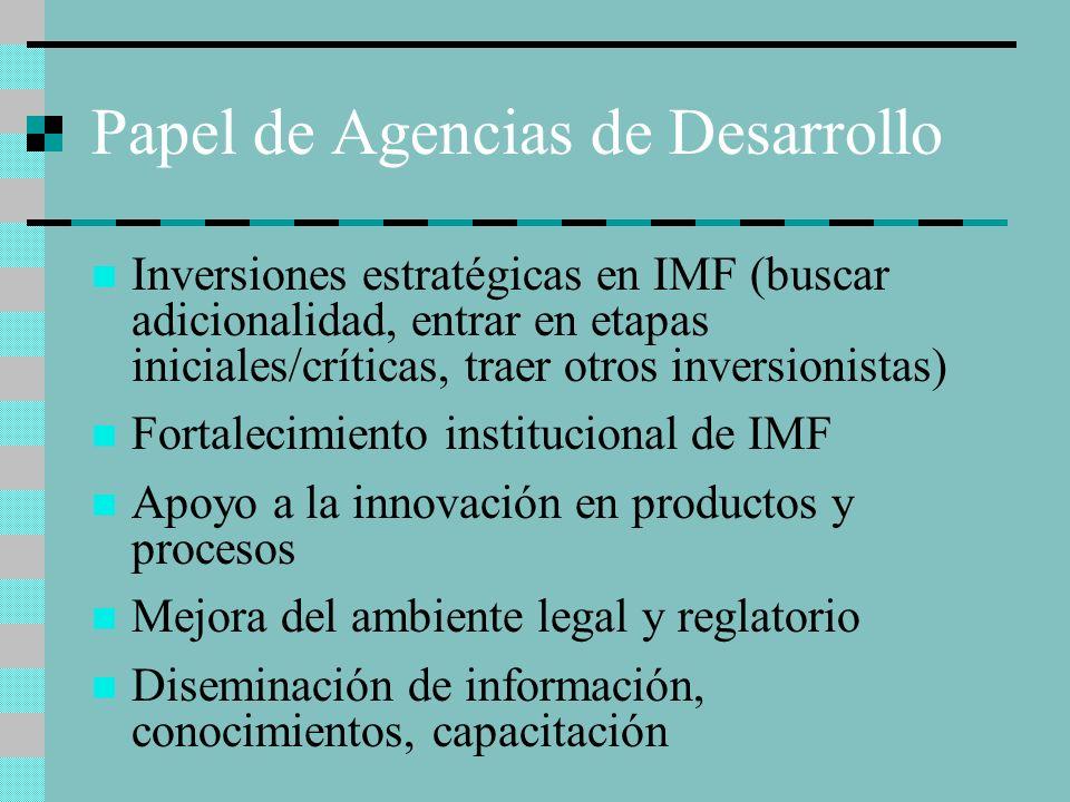 Papel de Agencias de Desarrollo