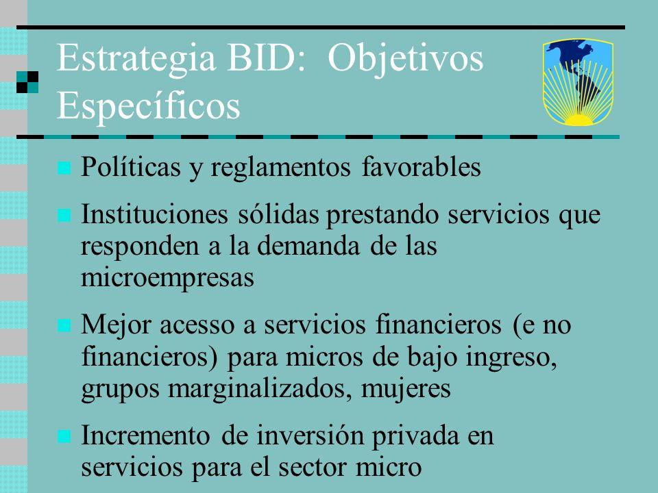 Estrategia BID: Objetivos Específicos