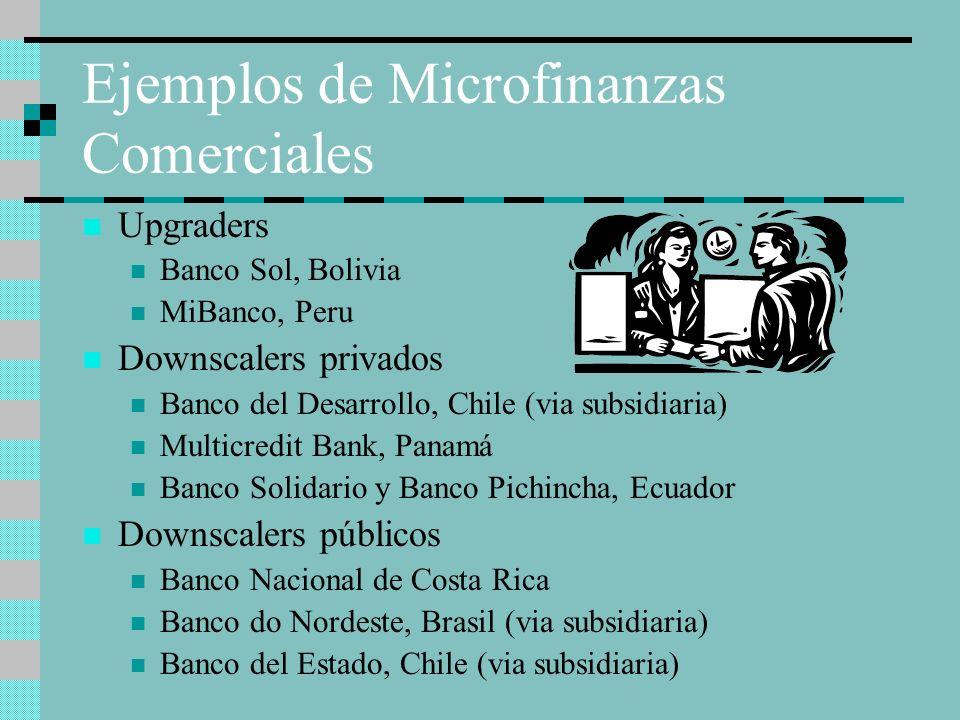 Ejemplos de Microfinanzas Comerciales
