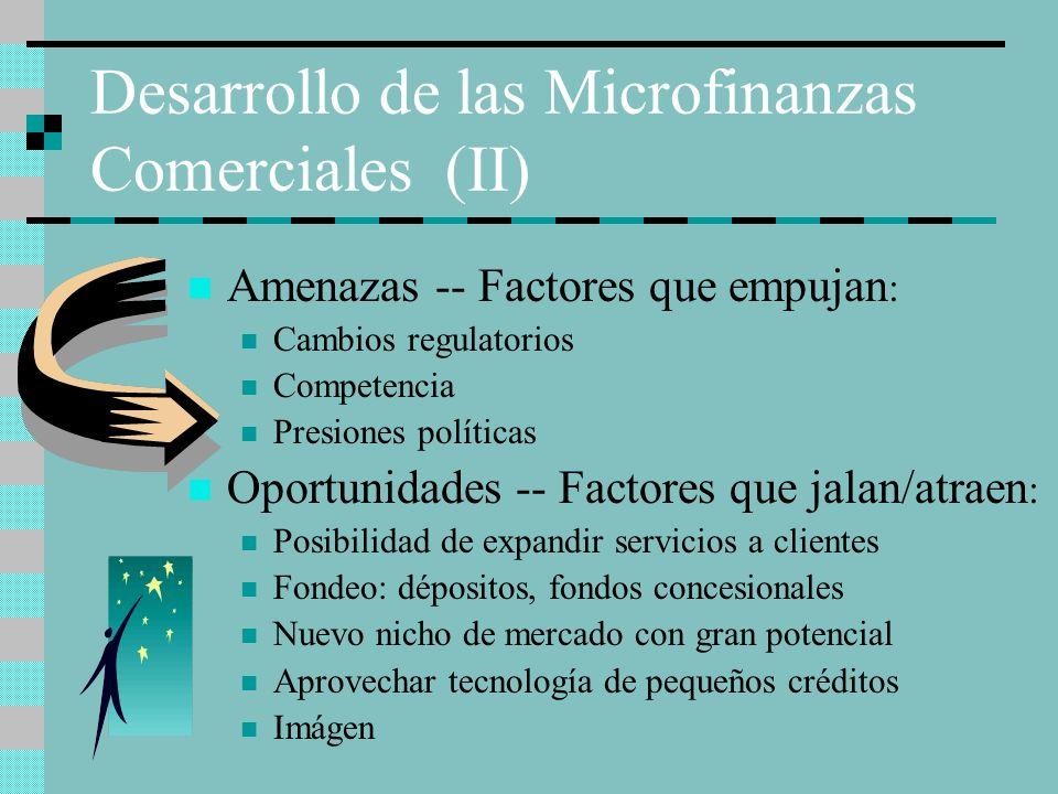 Desarrollo de las Microfinanzas Comerciales (II)