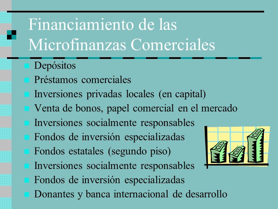 Financiamiento de las Microfinanzas Comerciales